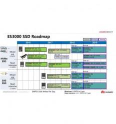 Huawei ssd Huawei 960GB SSD SAS Disk Unit (2.5'')